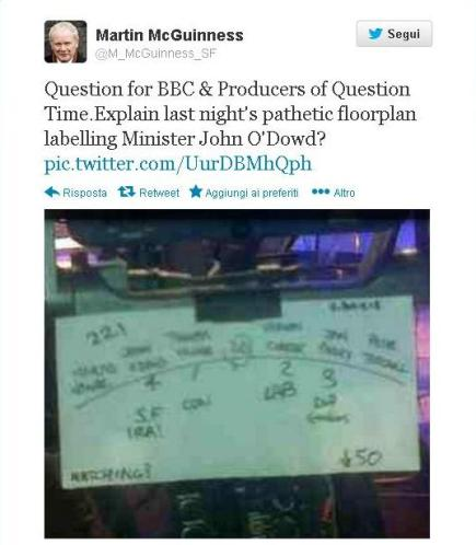 bbc gaffe SF/IRA